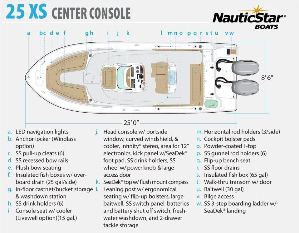 2020 NauticStar                                                              25 XS Image Thumbnail #17